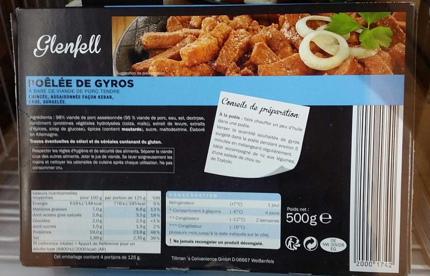 Gyros - Product