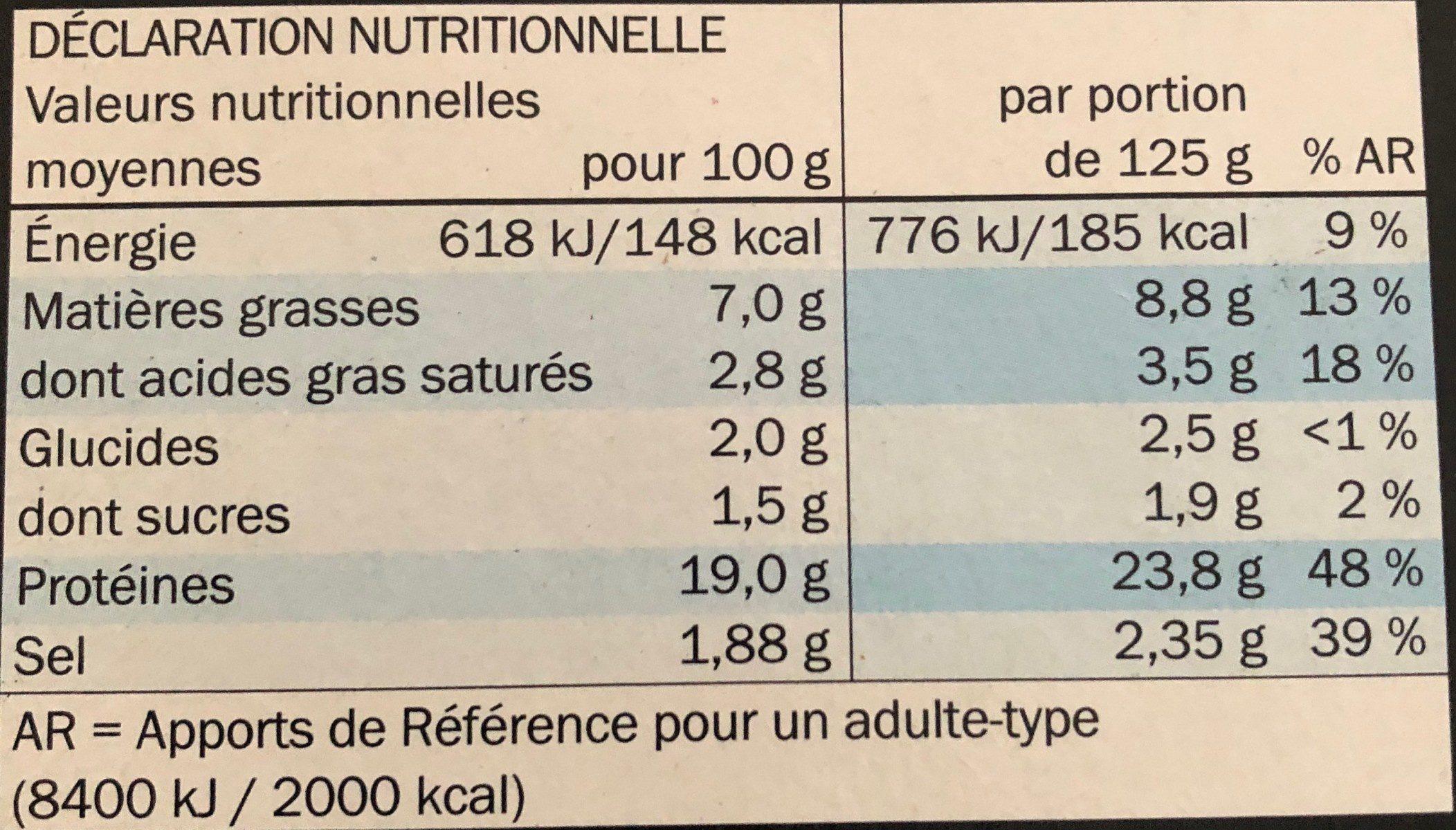 Gyros - Informations nutritionnelles - fr