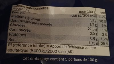 Calmars à la romaine - Nutrition facts