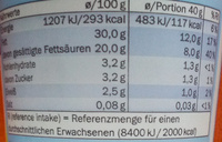 Schlagsahne - Nutrition facts