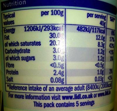 Crème fraîche - Nutrition facts