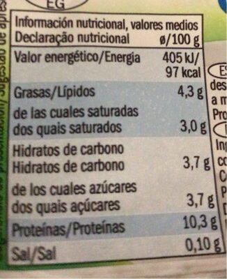Quark - Valori nutrizionali - bg