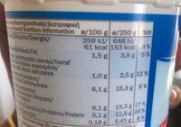 Roeryoghurt halfvol - Informations nutritionnelles - de