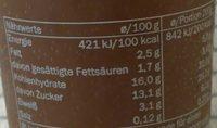 Dessert - Nährwertangaben
