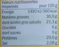 Gouda Holland - Informations nutritionnelles
