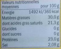 Gouda jeune - Nutrition facts