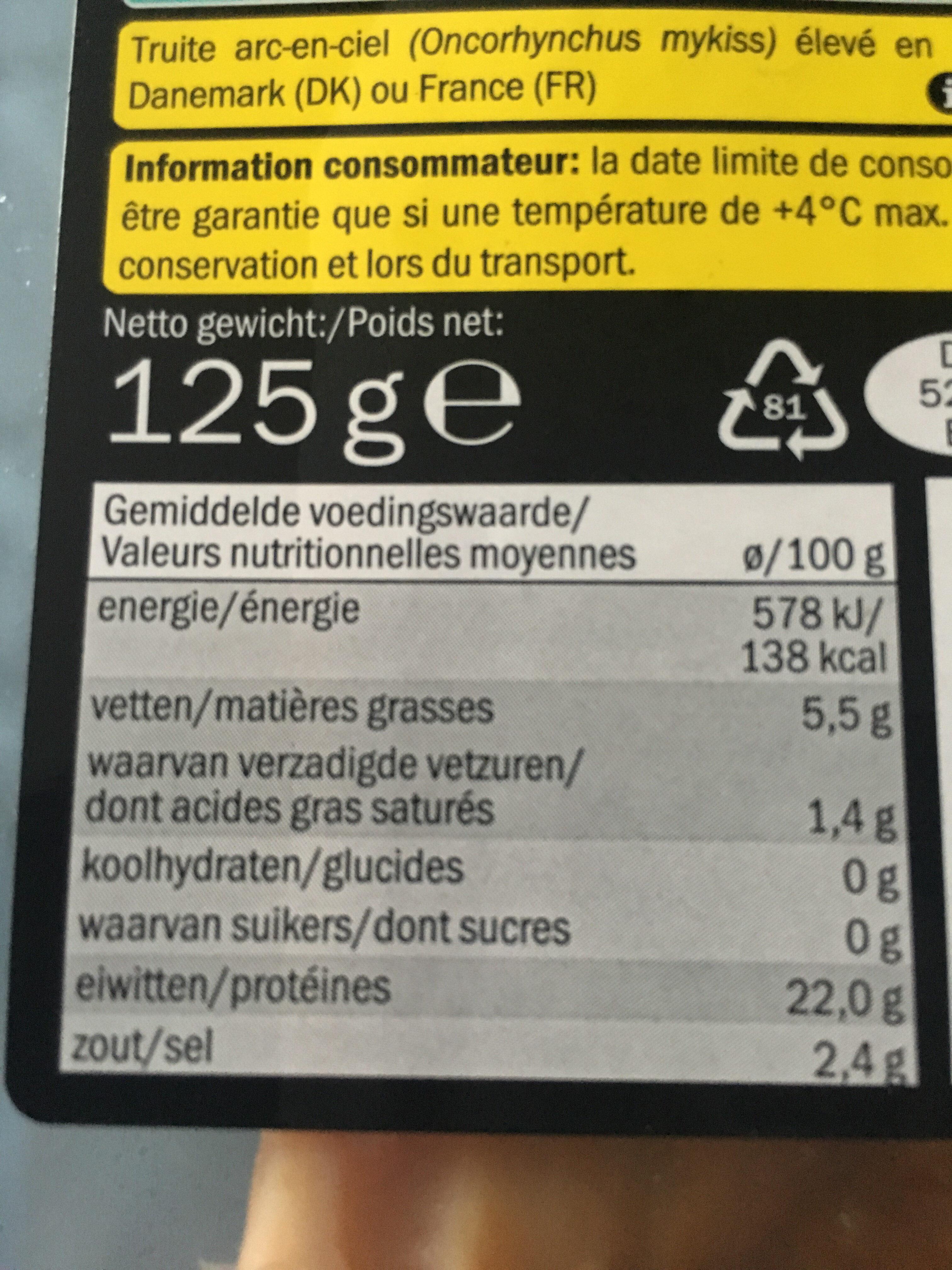 filet de truite - Nutrition facts