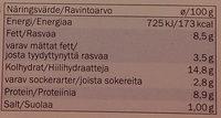 Lasagne Bolognese - Informations nutritionnelles - sv