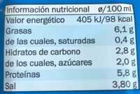 Mostaza Original - Valori nutrizionali - fr