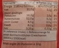 Backerbsen - Informations nutritionnelles - de