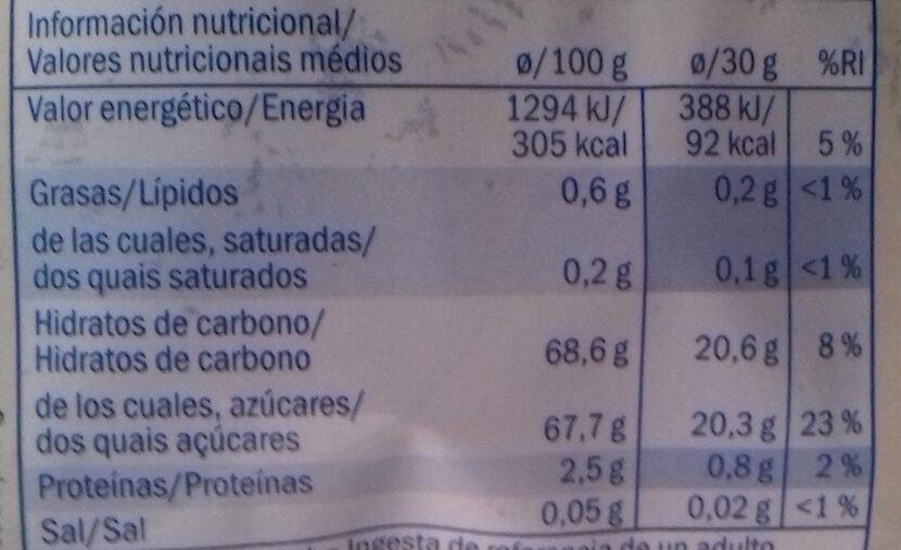 Raisins secs sultanines,soufrés - Ingrédients - fr