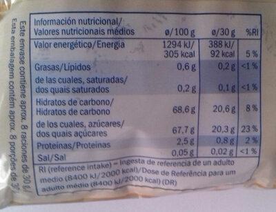 Raisins secs sultanines,soufrés - Información nutricional