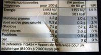 Fusilli - Nutrition facts - fr
