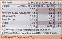 Nuss-Nougat-Creme - Nutrition facts