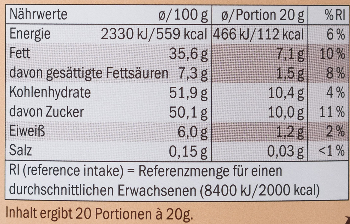 Choco nussa - Nutrition facts