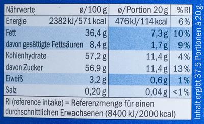 Streifennutella Choco Duo - Nutrition facts - de