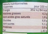 Sauce tomate bolognaise liddl - Informations nutritionnelles