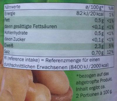Champignons de Paris 1er choix -Entier- - Informations nutritionnelles