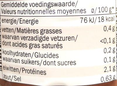 Cogumelos laminados - Informations nutritionnelles