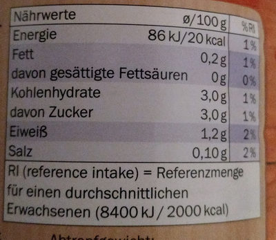 Tomates pelées en morceaux - Nährwertangaben