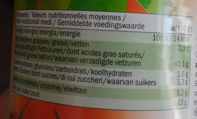 Gehackte Tomaten - Nutrition facts - fr
