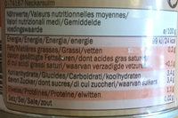 Gehackte Tomaten - Valori nutrizionali - it
