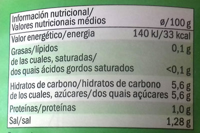 Pepinillos agridulces - Nutrition facts