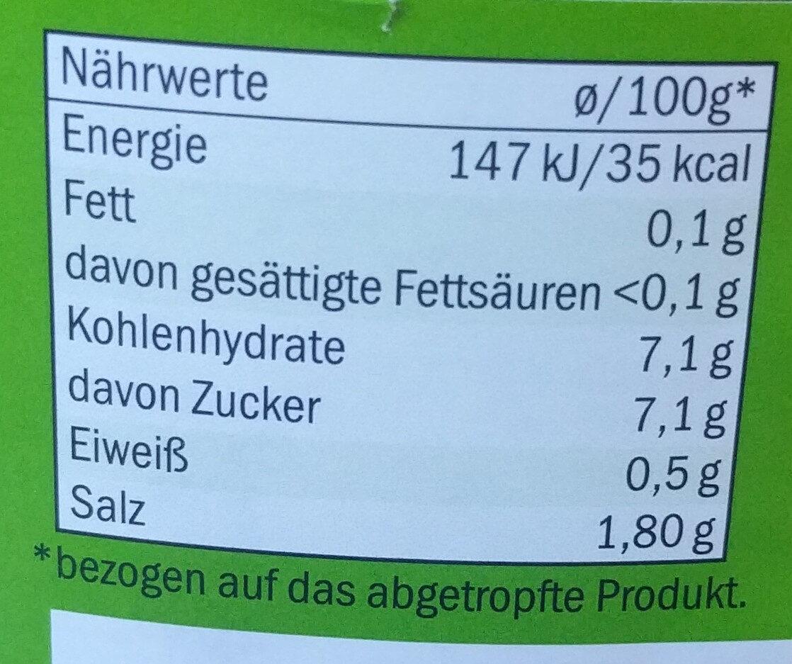 Gurkentopf - Nutrition facts - de