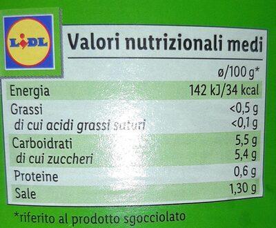 Gurkentopf - Informations nutritionnelles - fr