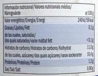 Rotkohl - Información nutricional - es