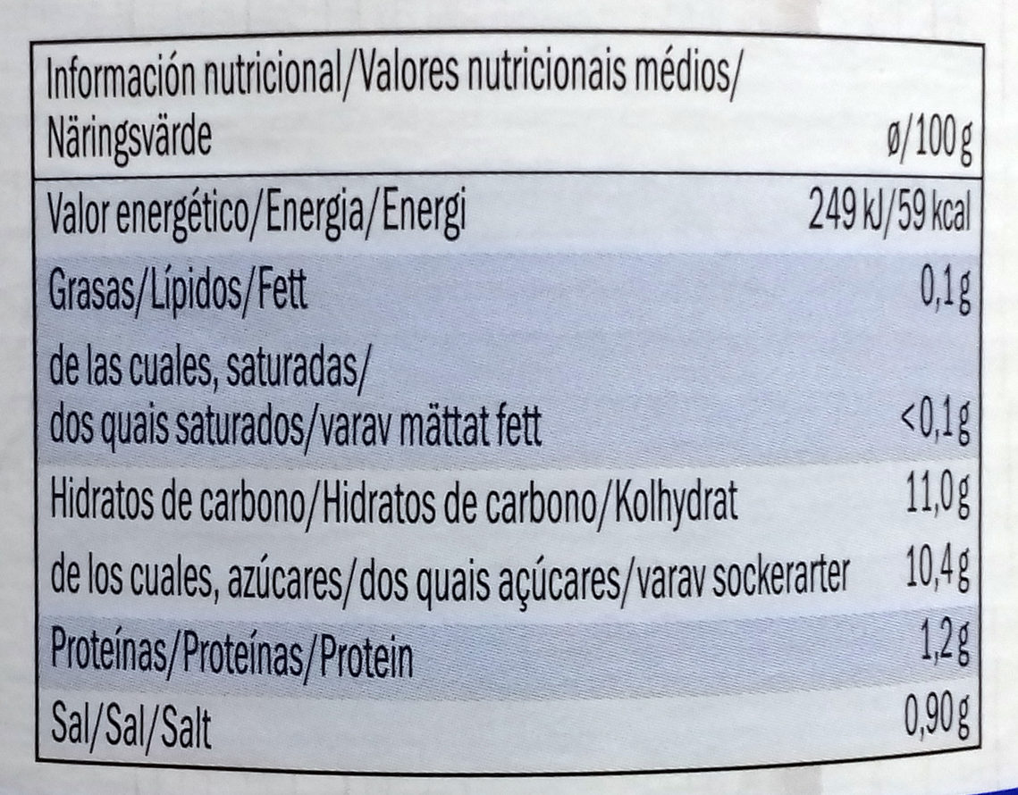Col lombarda Alpen Fest - Nutrition facts