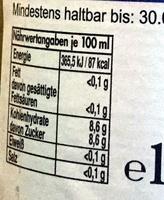 Christkindl Glühwein - Nutrition facts