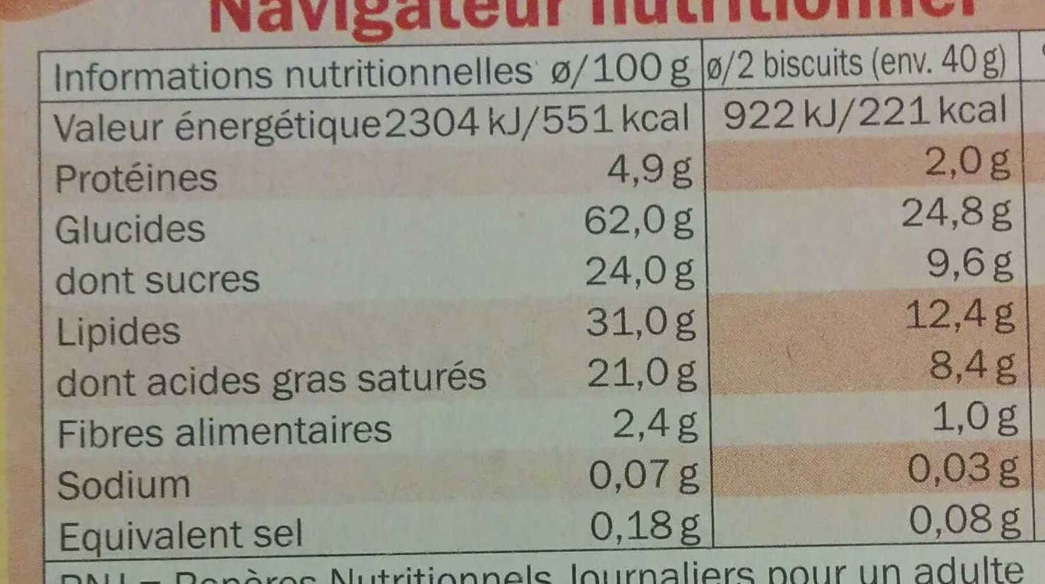 Butter rings - Nutrition facts
