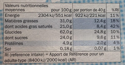 Butter rings - Nutrition facts - fr