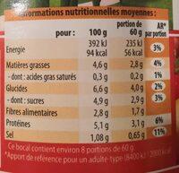 Sauce tomate a la bolognaise - Informação nutricional - sl