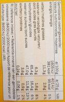 Génoise Orange - Información nutricional - en