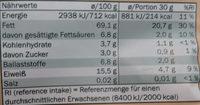 Walnusskerne naturbelassen - Nutrition facts - de