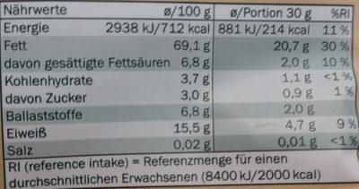Walnusskerne naturbelassen - Voedingswaarden