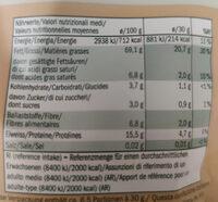 Felezett dióbél - Valori nutrizionali - it