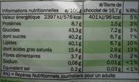 Ganze Nuss Edelvollmilch - Nutrition facts
