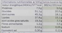 Blanc Noisettes & Céréales croustillantes - Informations nutritionnelles - fr