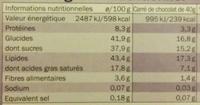 Chocolat Lait Noisettes entières - Voedingswaarden - fr