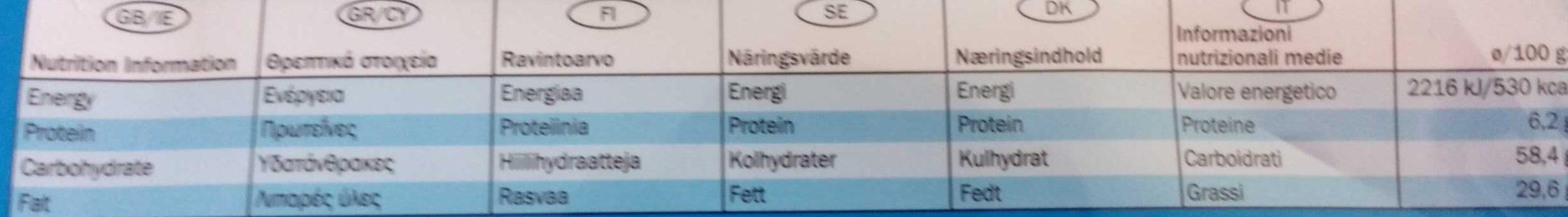 Alpenvollmilch Schokolade - Información nutricional - fr