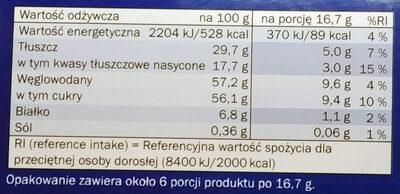 Milk Chocolate - Wartości odżywcze - pl