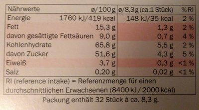 Choko Softies, Mini Schaumküsse - Nutrition facts