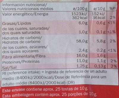 Tostas integrales de centeno - Información nutricional