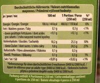 Apfelsaft aus Apfelsaftkonzentrat - Nährwertangaben