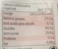Muffins Double Choc - Informations nutritionnelles - fr