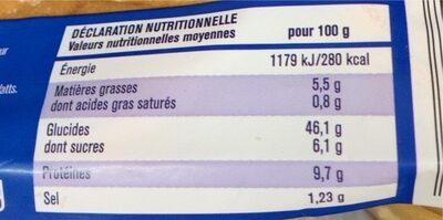 Burger Buns - Informations nutritionnelles - fr