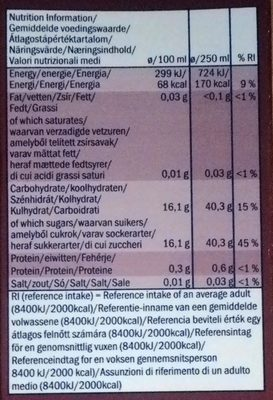 Premium Traubensaft - Nutrition facts